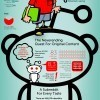 Understanding Reddit | Marketing Guide | Infographic |  Ultralinx | Public Relations & Social Media Insight | Scoop.it