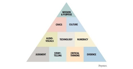 The Pyramid of Journalism Competence: what journalists need to know | Poynter. | Mídia-educação | Scoop.it