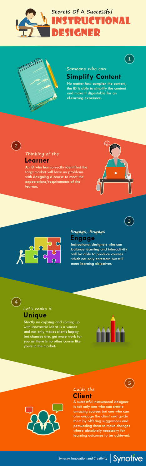 Secrets of a Successful Instructional Designer Infographic | SHIFT elearning | Scoop.it