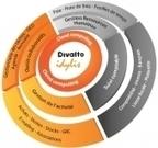 Divalto Idylis, 19 modules de gestion online pour les entreprises - Creation-entreprise.fr   Divalto et son écosystème   Scoop.it