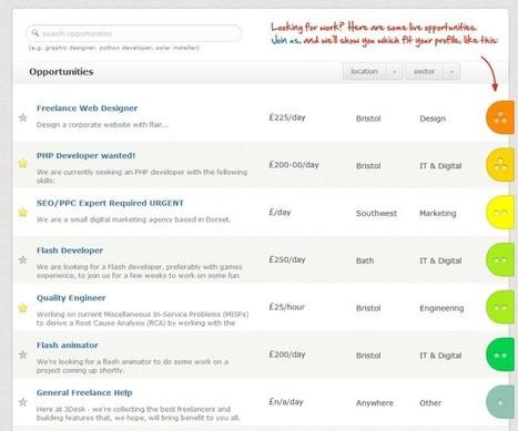 3Desk - Hire local freelancers | Design Revoluton | Scoop.it