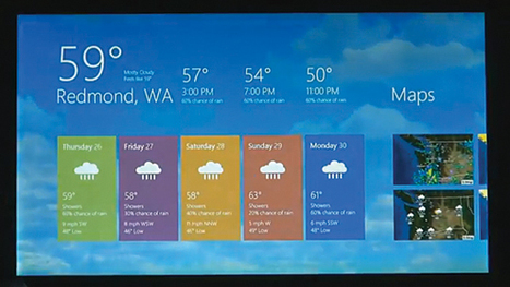 Microsoft Windows 8 review - PC Advisor | Technology and Gadgets | Scoop.it