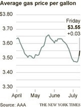 Sudden spike in gasoline prices, but increases may be short-lived | Oil and Gas Pipelines | Scoop.it