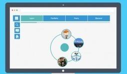 'Social learning' met Curatr | My knowledgebox at work | Scoop.it