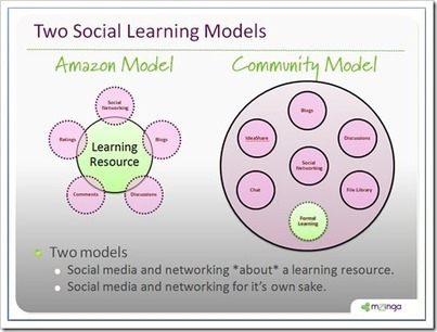 LMS and Social Learning | EdTech, MOOC and Social Learning | Scoop.it