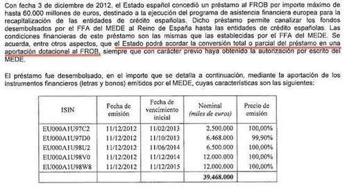 El desastre del FROB: el Estado perderá casi 40.000 millones de euros en esta aberración pública | Jaime Navarro. Abogado Especialista Preferentes