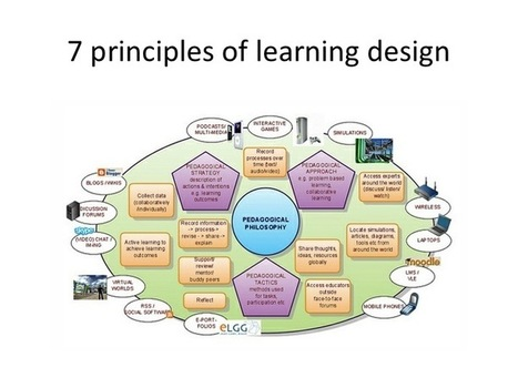 7 principles of learning design | e4innovation.com | Looks - Photography - Images & Visual Languages | Scoop.it