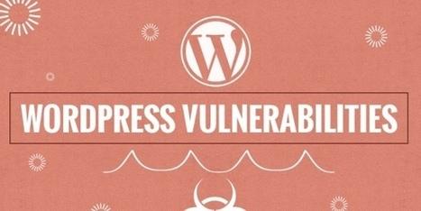 WordPress vulnerabilities, Twitget and Quick Page Post Redirect Plugin | Cours Informatique | Scoop.it