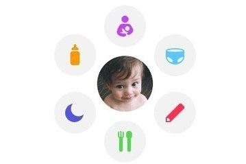 The quantified baby: app backed by Skype co-founder wants to track breastfeeding and diapers | Divers infos | Scoop.it