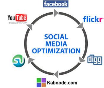 Social Media Optimization: redes sociales para conceptos de campañas   marketing en redes sociales   Scoop.it
