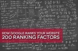 How Does Google Rank Your Website? - Reload Design Agency, Cambridge | SEO | Scoop.it