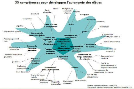 Pédagogie de l'autonomie | Cartes mentales | E-pedagogie, apprentissages en numérique | Scoop.it