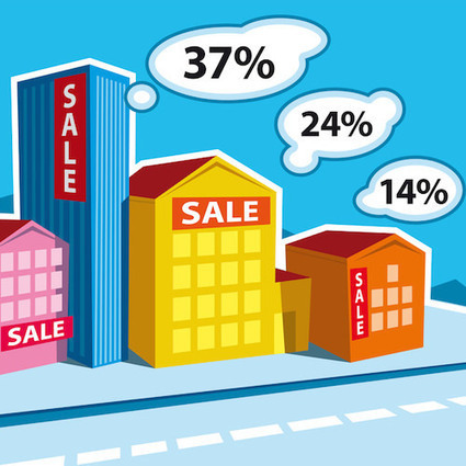Why the US Housing Market Should Rebound by 2018 | Investment Property | Scoop.it