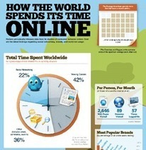Warwickshire Digital Design & Marketing Agency Start a New Social Media ...   social media market research   Scoop.it