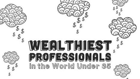 Wealthiest Professionals in the World Under 35 [INFOGRAPHIC] | Infographics by Infographic Plaza | Scoop.it