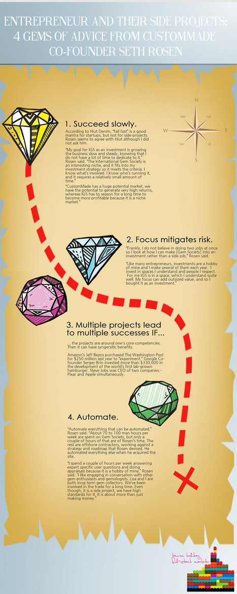 One Entrepreneur's Gem of a Hobby (Infographic) | MarketingHits | Scoop.it
