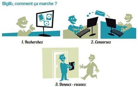 Donnez et recevez des livres avec biglib.fr!   Geekoriel.net   Boulama Kandine   Scoop.it