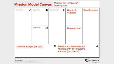 The Mission Model Canvas – An adapted business model for mission-driven organizations - GovFresh | Mind the Social - Business Gap | Scoop.it