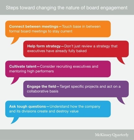 Changing the nature of board engagement | McKinsey & Company | Business Transformation | Scoop.it