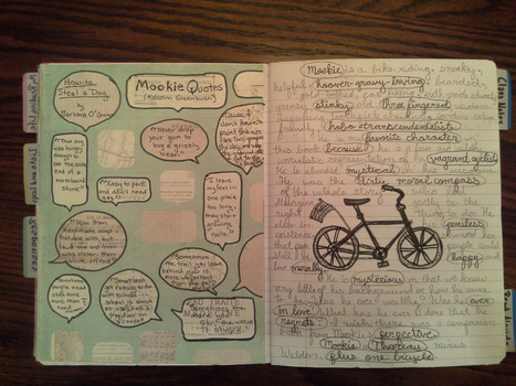 6 types of Reading Responses for the Reader's Notebook ... | Readers Writers Workshop | Scoop.it