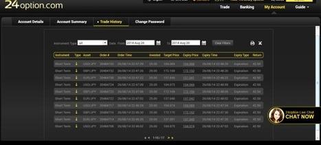 Spikeslines: 13 ITM e 4 OTM nella sessione 26 Agosto 2014   Trading systems per opzioni binarie   Scoop.it