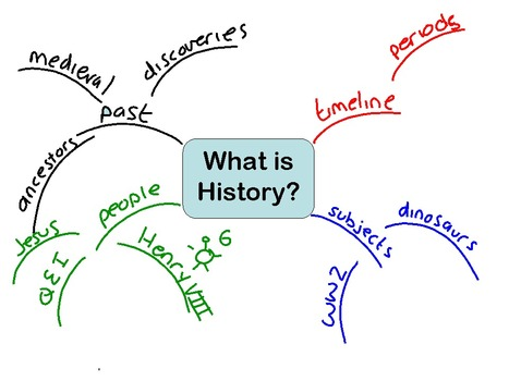 History - What is History? | What is History? | Scoop.it