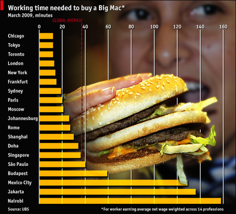 How long does it take to earn a Big Mac? | Walkerteach Geo | Scoop.it