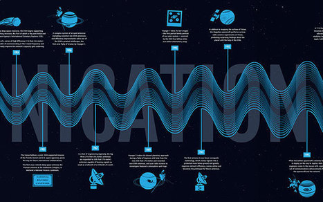 Jet Propulsion Laboratory - Infographics | todosobrex | Scoop.it