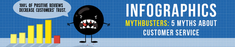 Mythbusters: 5 myths about customer service [INFOGRAPHIC] - Amasty Blog   Magento Extensions   Scoop.it