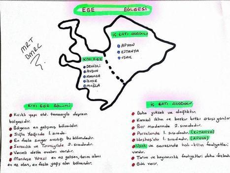 Bölgeler Coğrafyası – Ege Bölgesi | Kpss Delisi, Konu Anlatımı | KPSS | Scoop.it