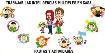VACACIONES CON Inteligencias múltiples EN CASA Conjunto de Actividades para trabajar con nuestros hijos e hijas | Recull diari | Scoop.it