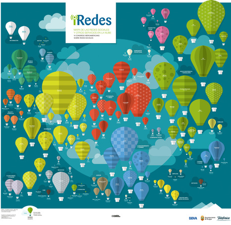 Mapa de las Redes Sociales y otros Servicios en la Nube IRedes | Seo, Social Media Marketing | Scoop.it
