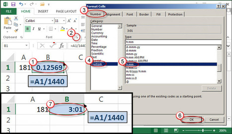 Mastering the Conversion of Minutes to Hours/Minutes in Excel - Accountingweb.com   Microsoft Excel   Scoop.it