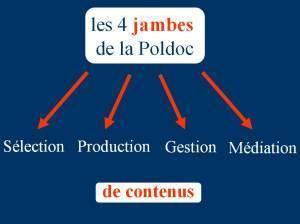 Politique documentaire - Médiathèque intercommunale Ouest Provence | Stage politique documentaire | Scoop.it