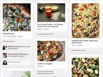 This Website Is Growing As Fast As Facebook Was In 2006 | Pinterest | Scoop.it