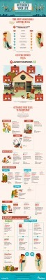 How To Outsource Your Life[INFOGRAPHIC]   Best Infographics of all time   Scoop.it