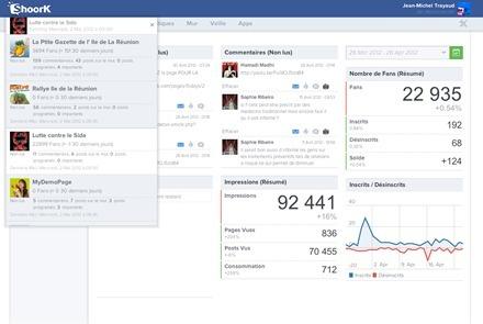ShoorK - Social Media Manager | Veille et Community Management 2.0 | Scoop.it