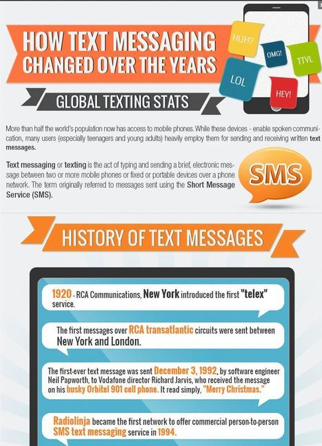 How Text Messaging Changed Over The Years | Visual.ly | digital marketing strategy | Scoop.it