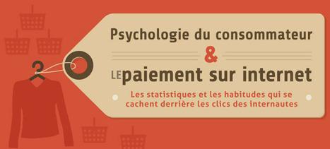 Psychologie du consommateur & paiement sur Internet | Communication Globale | Scoop.it