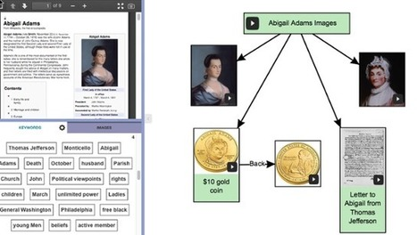Helping Students Curate and Synthesize Digital Content   Classemapping   Scoop.it
