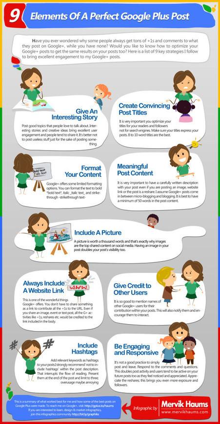 10 tips for a perfect Google+ - Influence engine optimization platform | Buzzoole | Buzzoole Press | Scoop.it