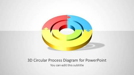 3D Circular Diagram for PowerPoint with 2 Levels - SlideModel | PowerPoint Presentation Library | Scoop.it
