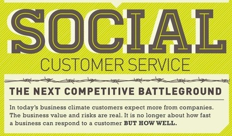 Using Social Media as a Customer Service Tool: Infographic | World of #SEO, #SMM, #ContentMarketing, #DigitalMarketing | Scoop.it