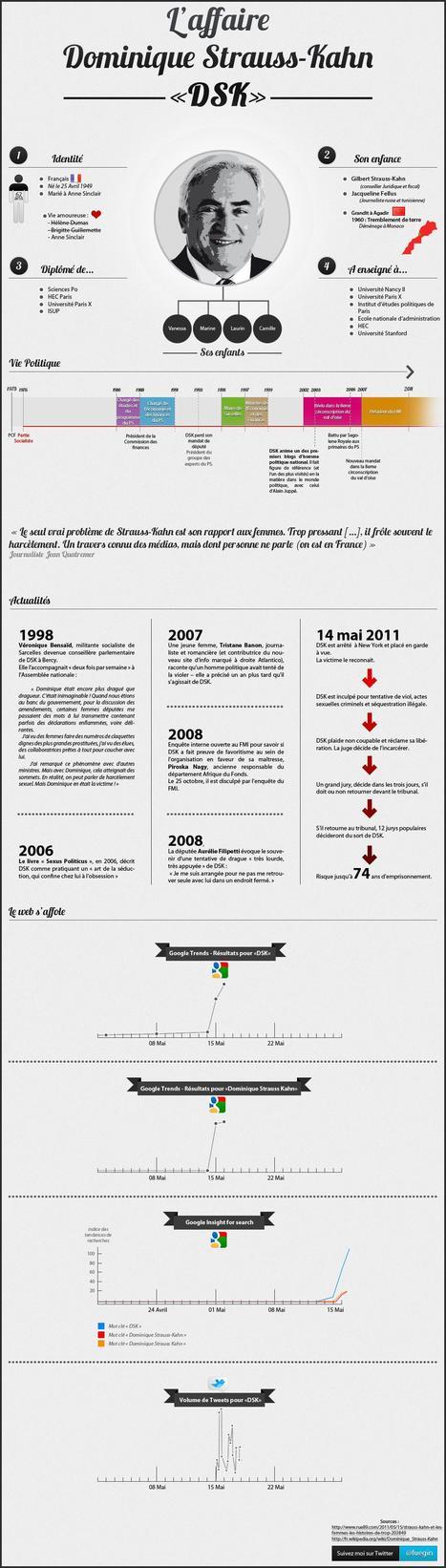 DSK Infographie | Epic pics | Scoop.it