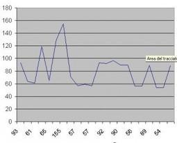 Case Study: ottimizzazione on-site PT.2 - | Gianni Russo Blog | Ottimizzazione motori di ricerca - SEO | Scoop.it