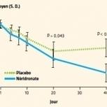Traitement de l'algodystrophie par le néridronate : un effet de ce ... | sdrc-algodystrophie | Scoop.it