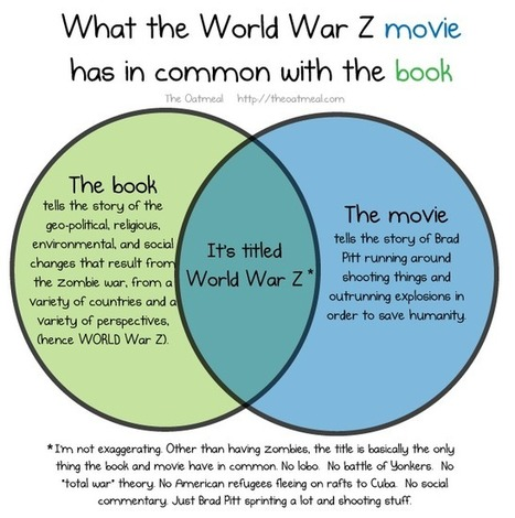 World War Z :: Libro e Film a Confronto - Fantascientifico ! | FantaScientifico ! | Scoop.it