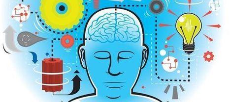 Neuf exercices pour améliorer sa concentration au travail | carte mentale | Scoop.it