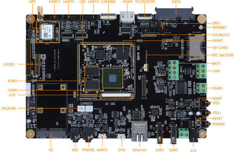 Forlinx Embedded Introduces a Features-packed Freescale i.MX6 Industrial Board | Embedded Systems News | Scoop.it