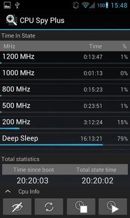 CPU Spy Plus v0.5.60 APK Free Download | sd | Scoop.it